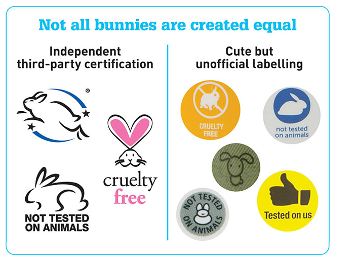 Not all bunnies are created equal: CHOICE